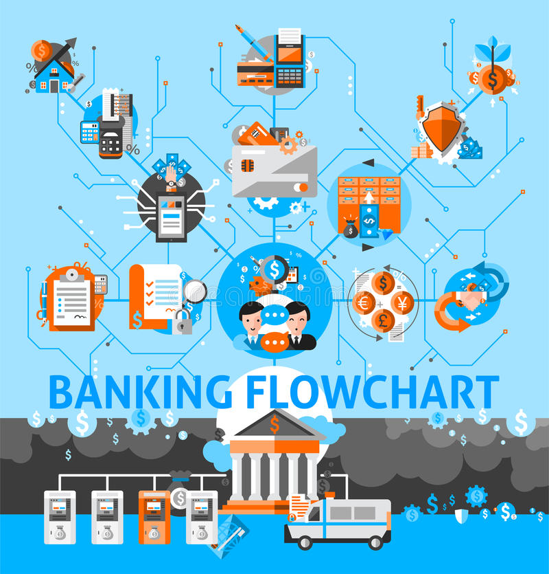 Banking System Flowchart. With flat financial icons set vector illustration royalty free illustration