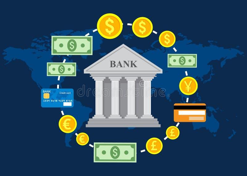 Bankrörelsebegrepp, global valutamarknadmarknad, bankrörelsehandel, banksystem också vektor för coreldrawillustration stock illustrationer
