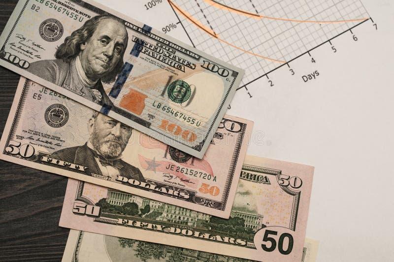 Bankverksamhet inom huvudsakligen värdepappershandel, böter och skatter Affär arkivfoton
