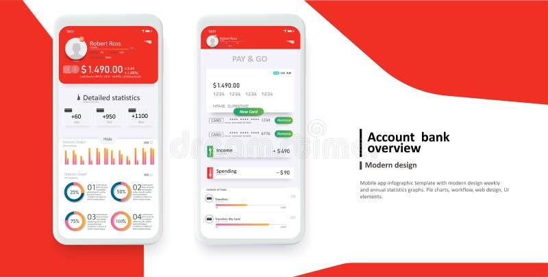 Bankwezenapp UI Uitrusting voor ontvankelijke mobiele toepassing of website met verschillende GUI vector illustratie