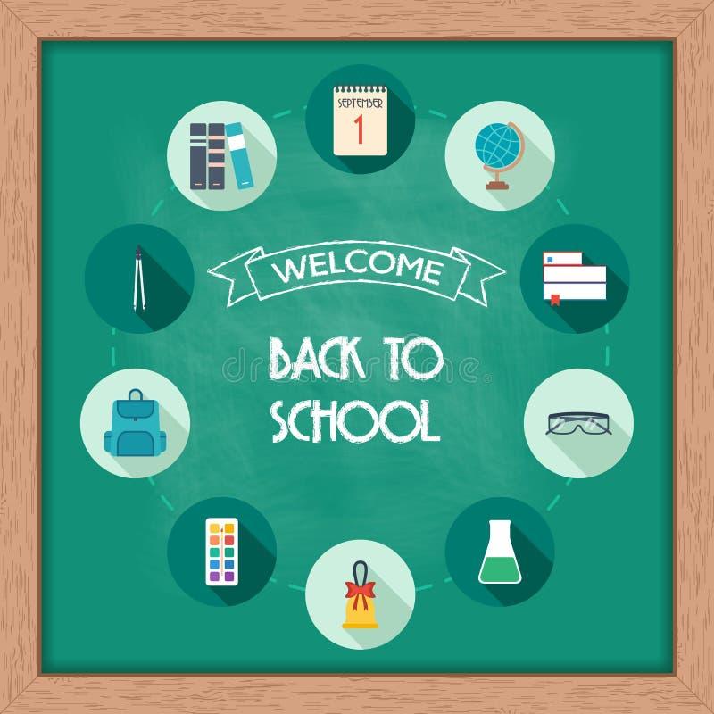 Banner, achtergrond, affiche, concept van de school en onderwijspictogrammen Terug naar School Vlak Ontwerp vector illustratie