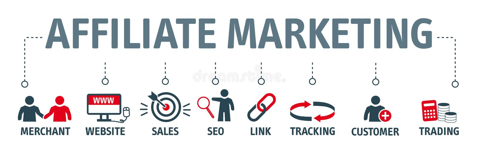 Banner affiliate marketing illustration with icons royalty free illustration