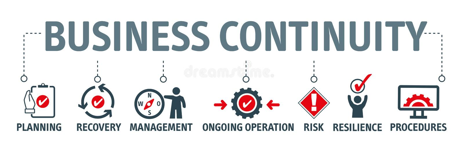 Banner Business continuity planning concept. Business continuity planning - the process of creating systems of prevention and recovery to deal with potential royalty free illustration