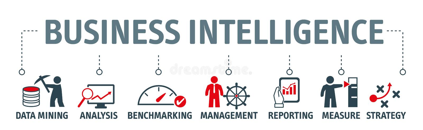 Banner Business intelligence vector illustration concept. Business intelligence comprises the strategies and technologies used by enterprises for the data royalty free illustration
