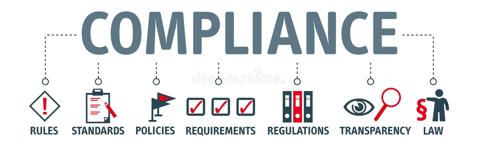 Banner compliance concept vector illustration