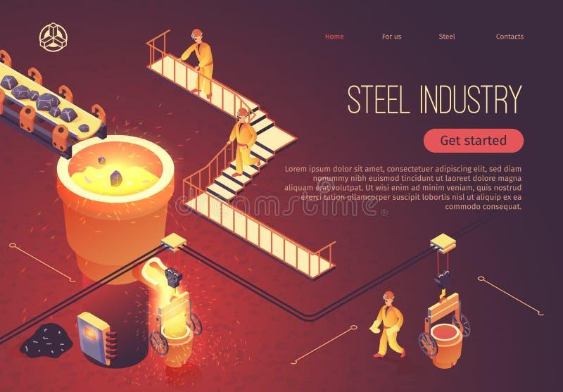 Banner da indústria siderúrgica para o workshop da fábrica de ferro ilustração do vetor