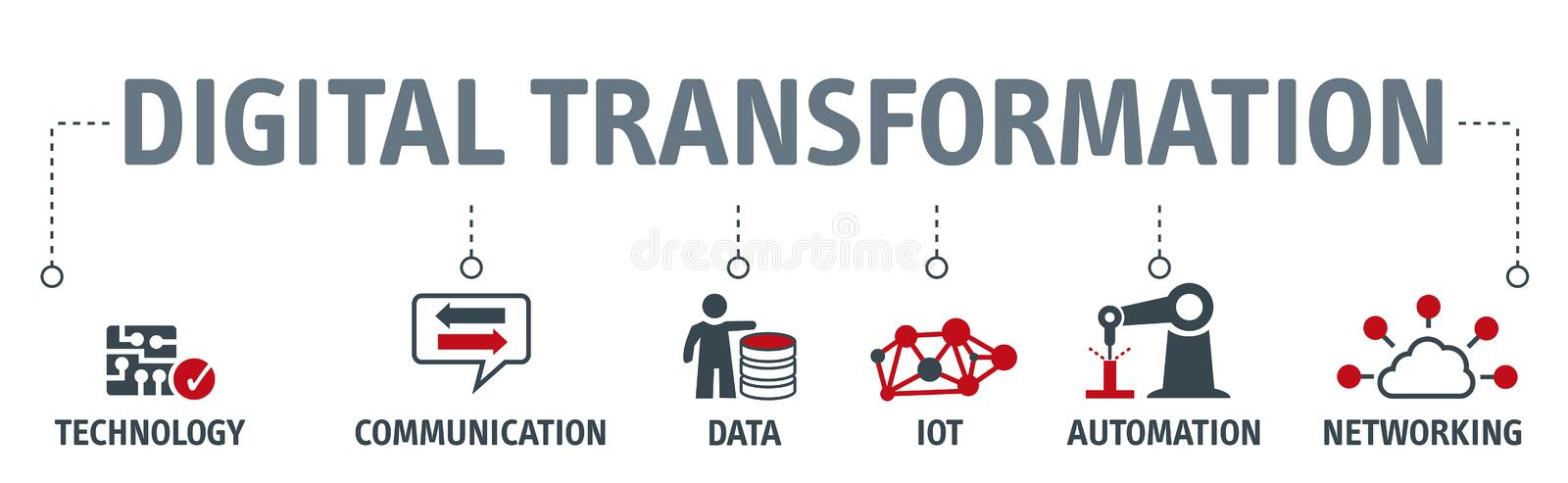 Banner digital transformation vector illustration Concept. Banner digitilization concept as vector illustration with keywords and icons stock illustration