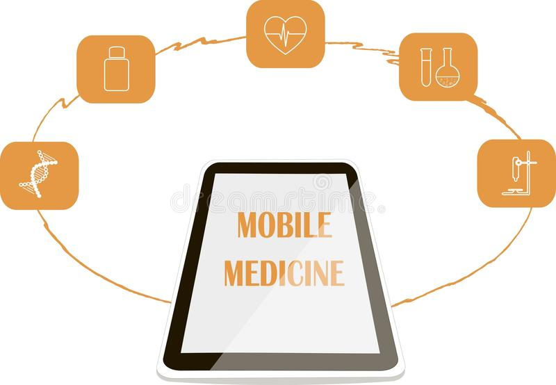 Banner Mobile medicine. White shiny mobile phone, heart, cardiogram, DNA, microscope, medicine bottle, flask orange icons royalty free illustration
