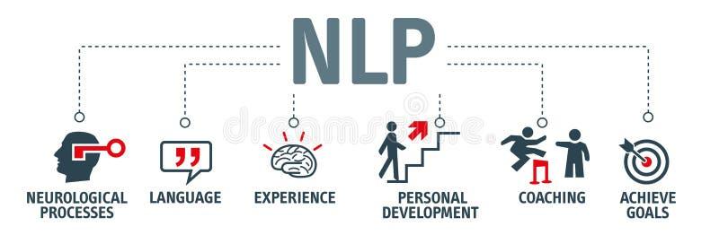 Banner NLP concept - vector illustration. Banner Neuro-linguistic programming NLP vector illustration concept wit icons and keywords vector illustration