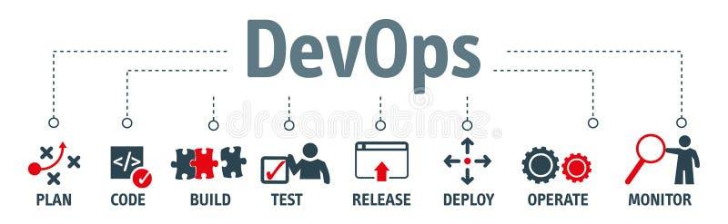 Banner van vector de illustratieconcept van DevOps royalty-vrije illustratie