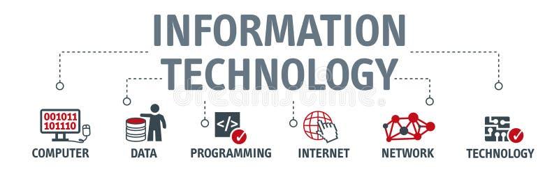 Bannerinformatietechnologie het vectorverstand ic van het illustratieconcept royalty-vrije illustratie