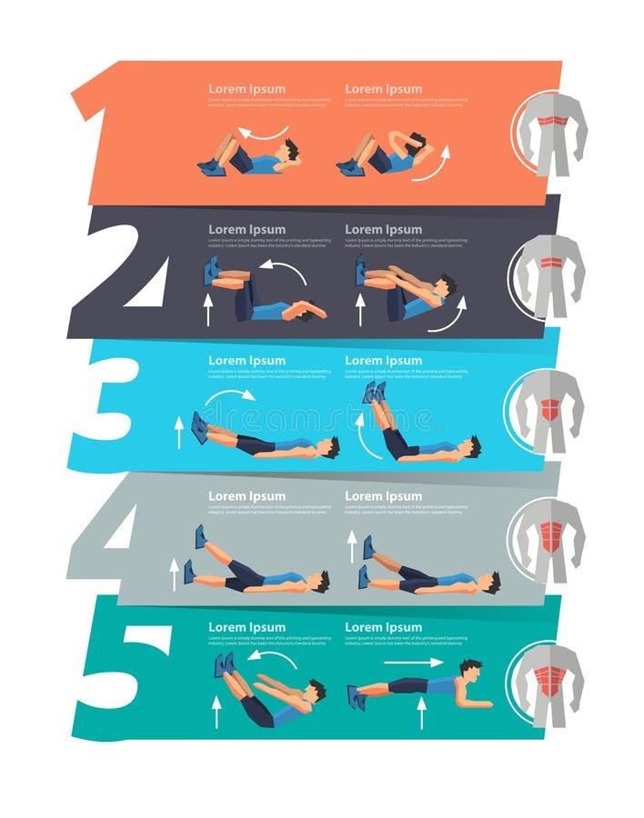 Bannière abdominale d'infographics d'exercice de vecteur illustration stock