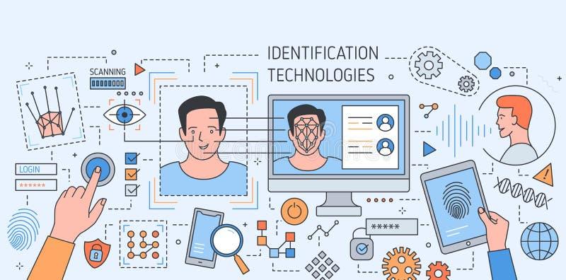 Bannière colorée avec des outils de technologie de reconnaissance des visages, demande d'empreinte digitale et balayage de rétine illustration de vecteur