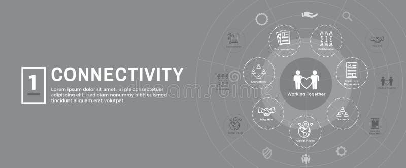 Bannière début de Web de connectivité avec l'unité, le Connectnedness et l'ensemble d'icône de collaboration illustration stock