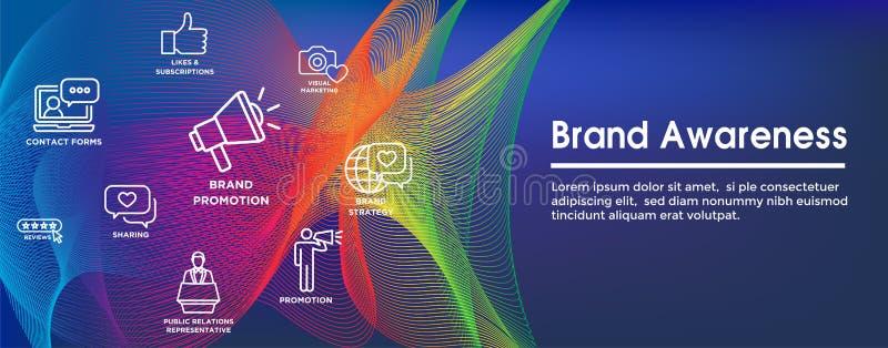 Bannière début de Web de relations publiques et ensemble d'icône avec la notoriété de la marque, la stratégie, et la promotion illustration stock