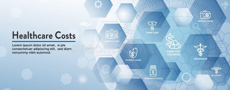 Bannière début réglée de Web d'icône de coûts de soins de santé - dépenses montrant c illustration libre de droits