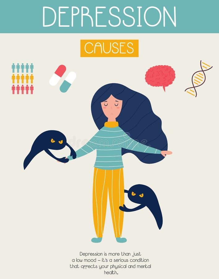 Bannière de dépression avec la fille triste Santé mentale illustration libre de droits