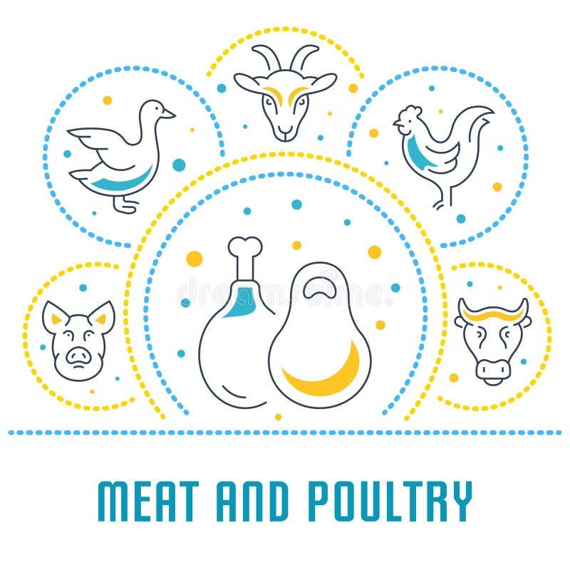 Bannière de site Web et page d'atterrissage de viande et de volaille illustration libre de droits