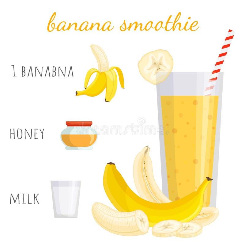 Banni?re de vecteur avec la recette pour faire des smoothies de banane illustration libre de droits