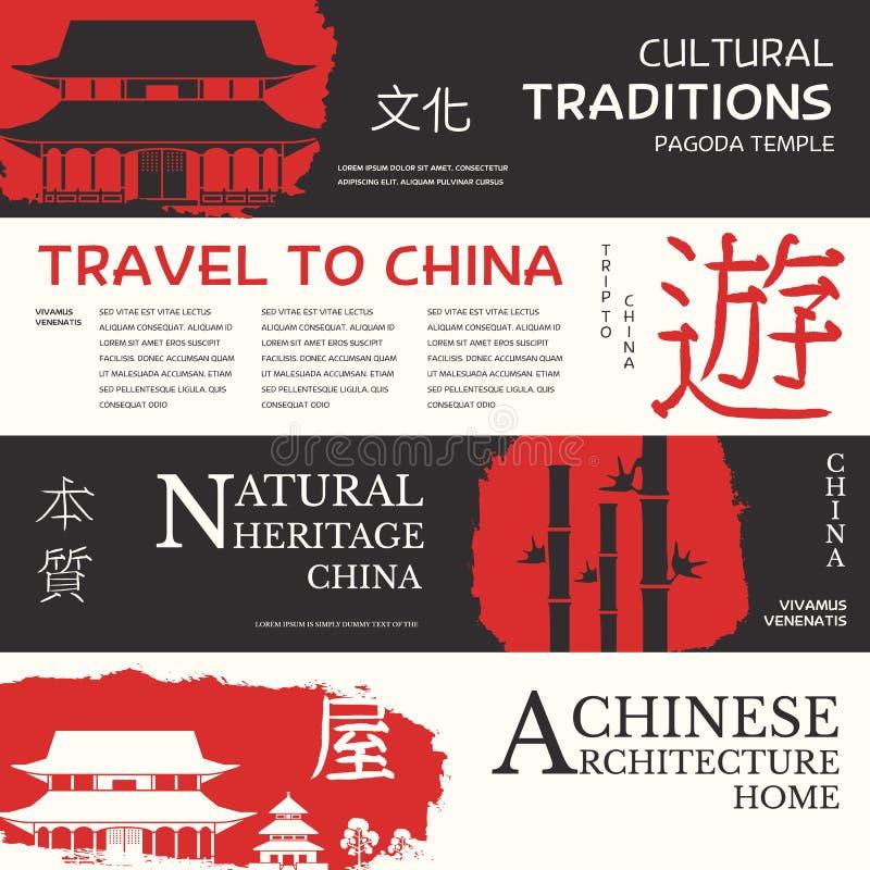 Bannière de vecteur de paysage de la Chine Affiche d'icône de la Chine Typographie plate de brochure Concept illustration libre de droits