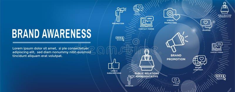 Bannière de Web d'icône de l'Ambassadeur Thin Line Outline de marque réglée - Megapho illustration libre de droits