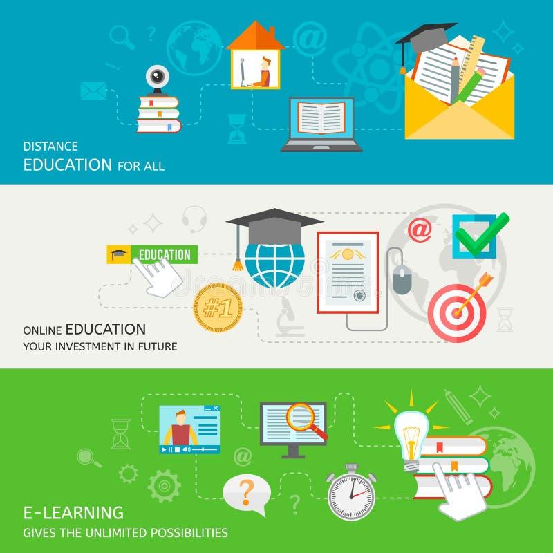 Bannière en ligne d'éducation illustration libre de droits