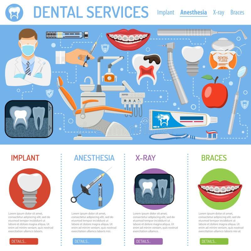 Bannière et infographics de services dentaires illustration de vecteur