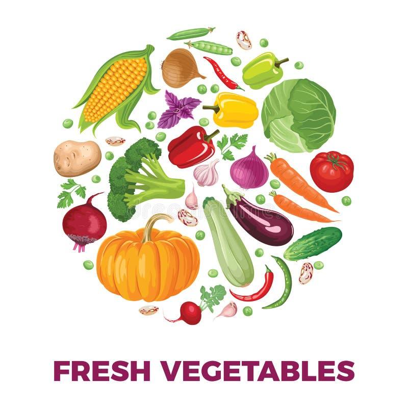 Bannière ronde avec des légumes Cuisson de l'affiche de carte avec la nourriture illustration de vecteur
