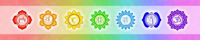 Banret för sju chakras vektor illustrationer