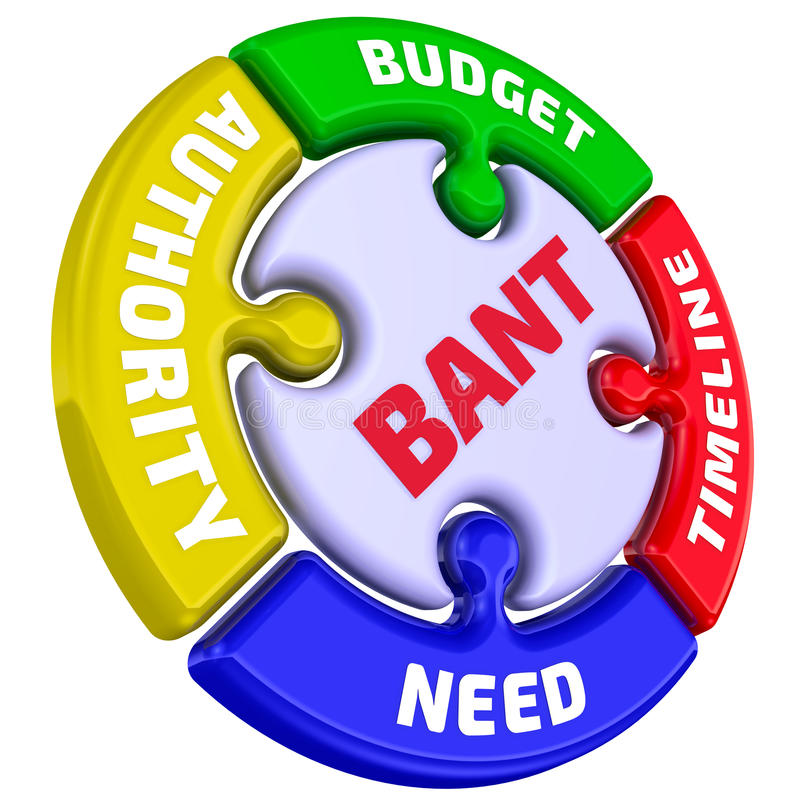 BANT Προϋπολογισμός, αρχή, ανάγκη, χρονικό πλαίσιο Το σημάδι υπό μορφή γρίφου ελεύθερη απεικόνιση δικαιώματος