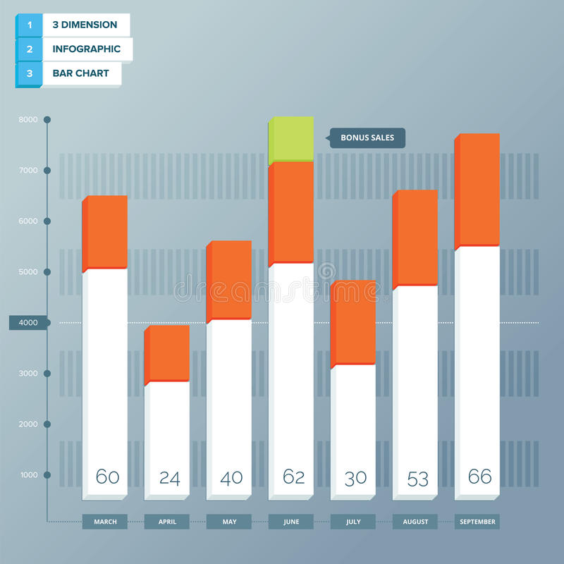 Bar Chart 3D. Vertical 3D Bar Chart Graphic with dual color stock illustration
