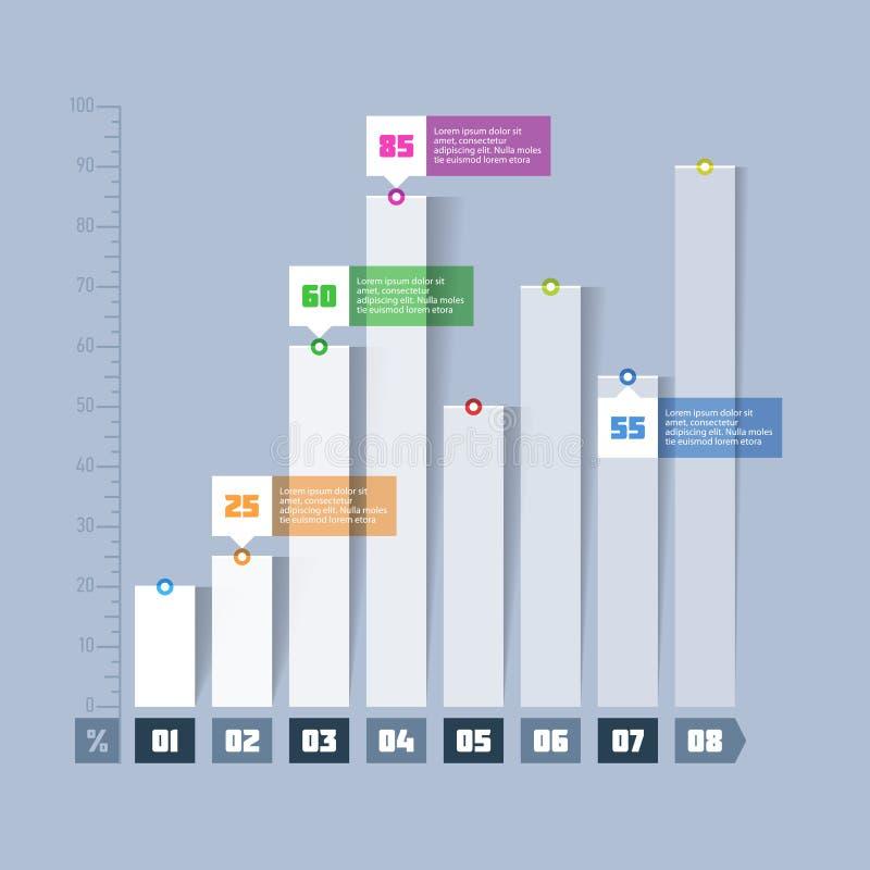Bar chart, graph infographics element. Illustration royalty free illustration