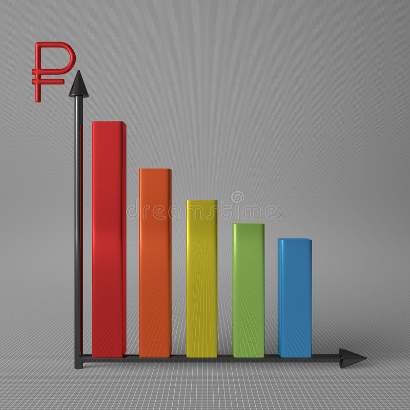 Bar chart with ruble. Multicolor glossy bar chart showing decrease, with ruble sign on Y axis, standing on gray background, front view royalty free illustration
