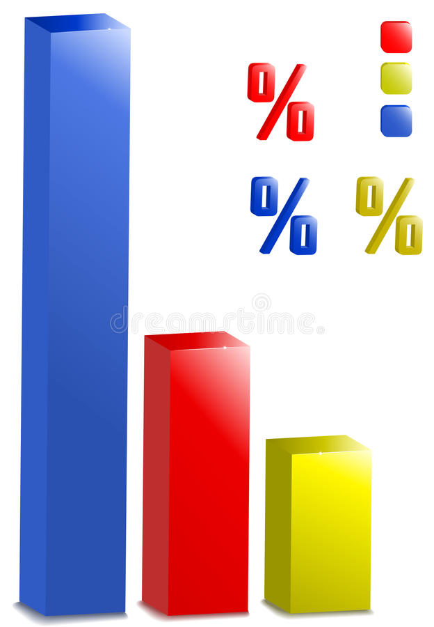 Bar graph. Colorful bar graph with percentage marks. Illustration royalty free illustration