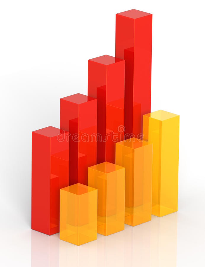 Bar Graph Royalty Free Stock Images