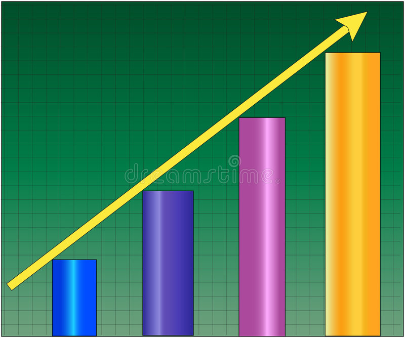 Bar graph. A bar graph representing a constant increase in the business of a company royalty free illustration