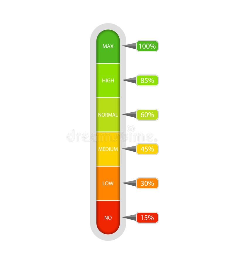 Bar of meter with progress level from red to green. Measure ruler diagram of rating.Verticalscale speedometer with low and high. Level. Concept graphic slider stock illustration