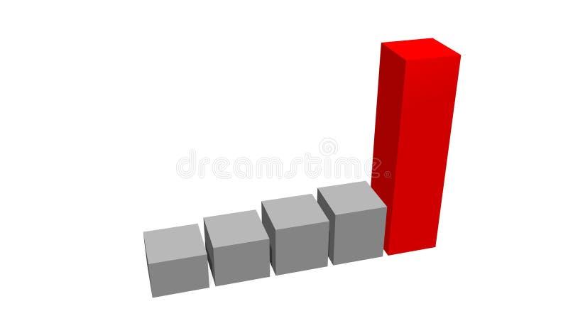 Bar rouge de progrès dans l'histogramme de statistiques illustration libre de droits