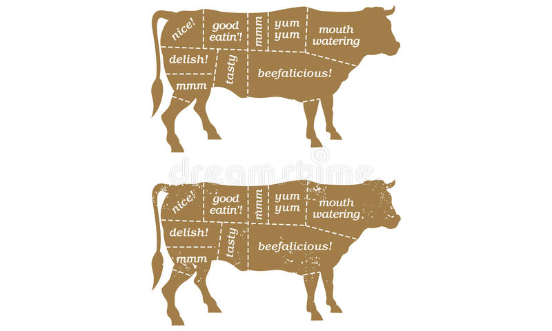 Barbecue Cow Butcher's Chart royalty free illustration