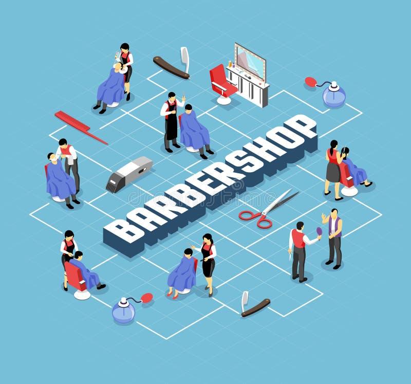 Barber Shop Isometric Flowchart vector illustratie