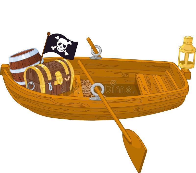 Barca A Remi Fotografia Stock