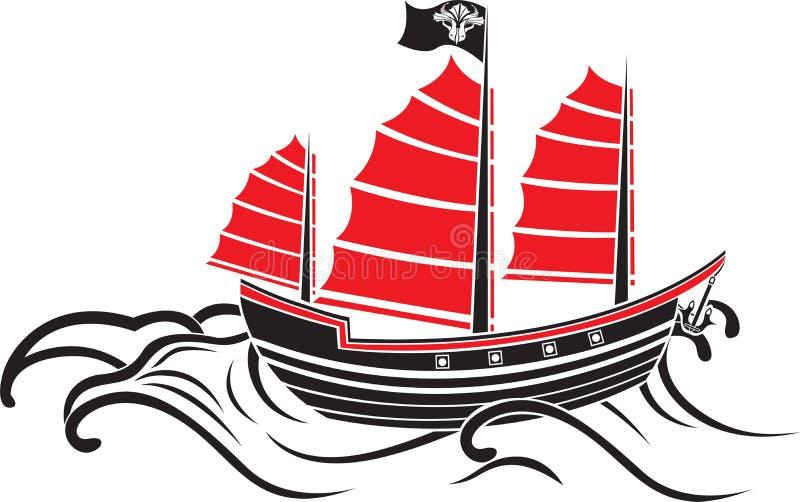 Barco asiático en las ondas stock de ilustración