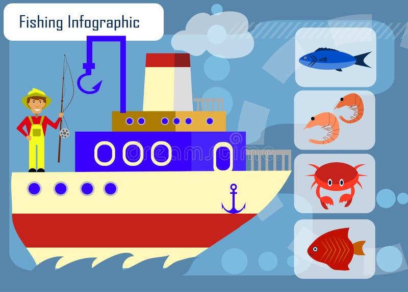 Barco de pesca plano del diseño del vector fresco con el equipo stock de ilustración