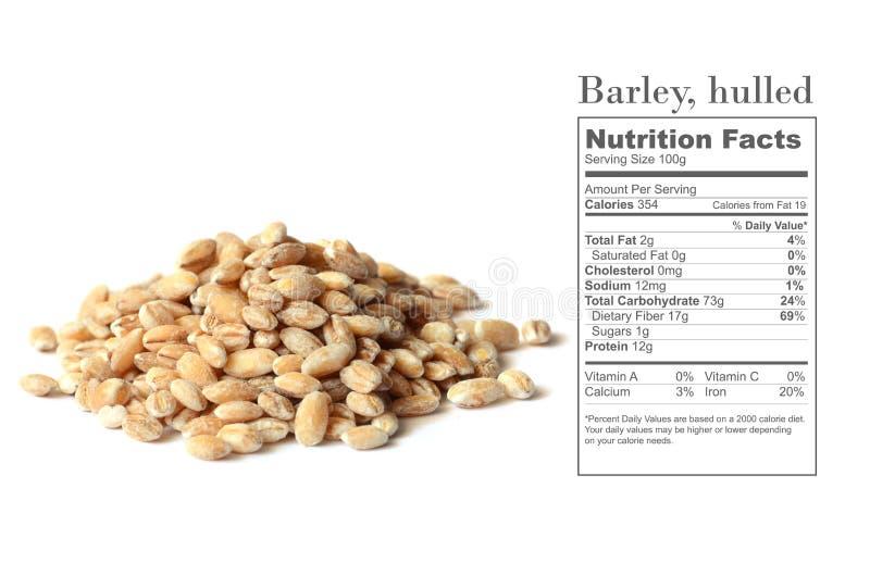 Barley flour nutrition