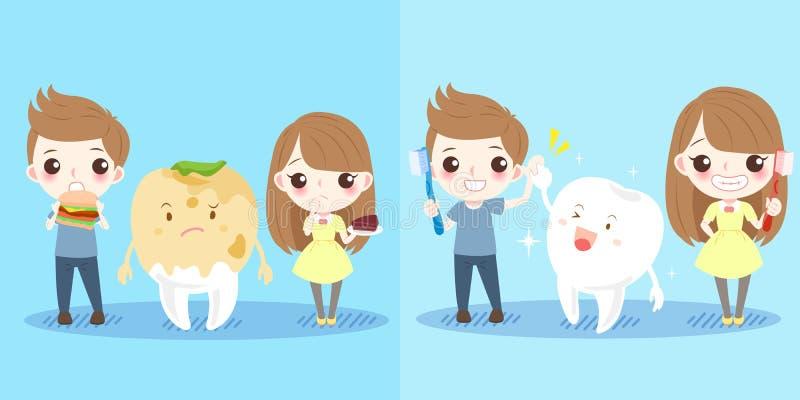 Barn med tandhälsa vektor illustrationer