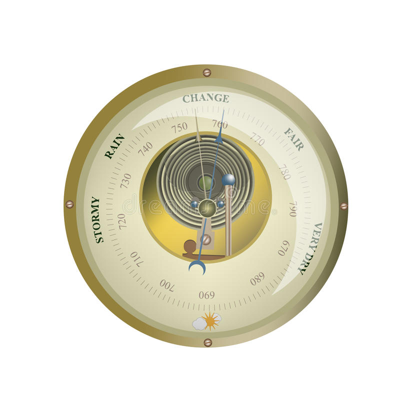 Barometer. Antique barometer isolated on a white background stock illustration