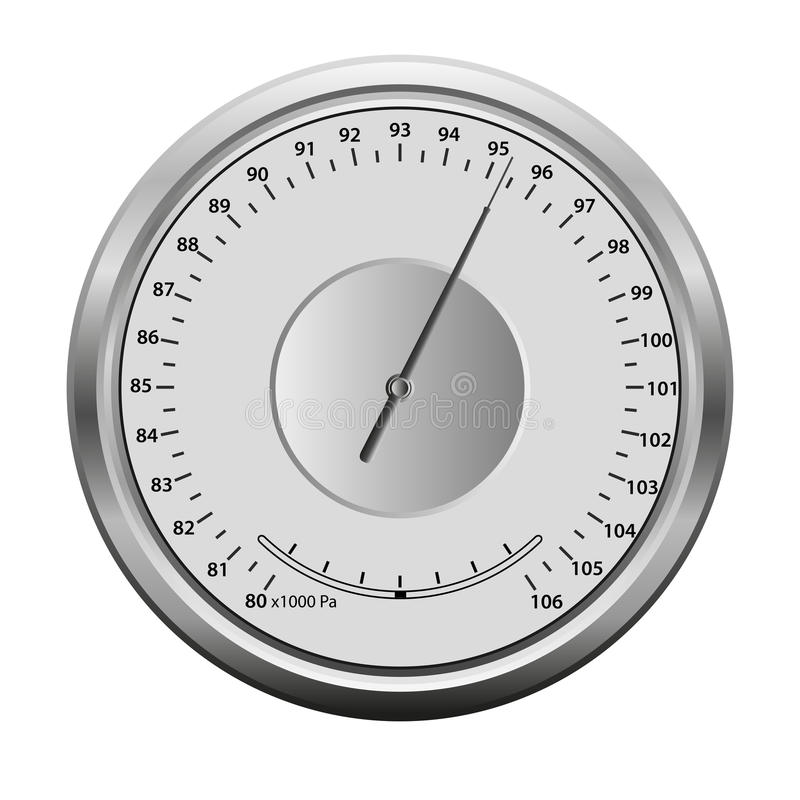 Barometer. On a white background royalty free illustration