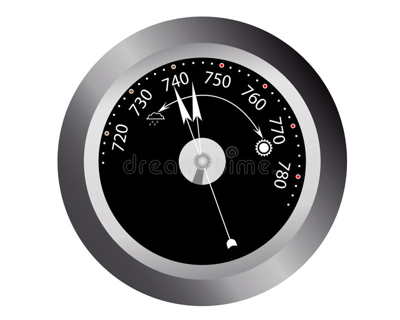 Barometer. Readings for atmospheric pressure on a white background royalty free illustration