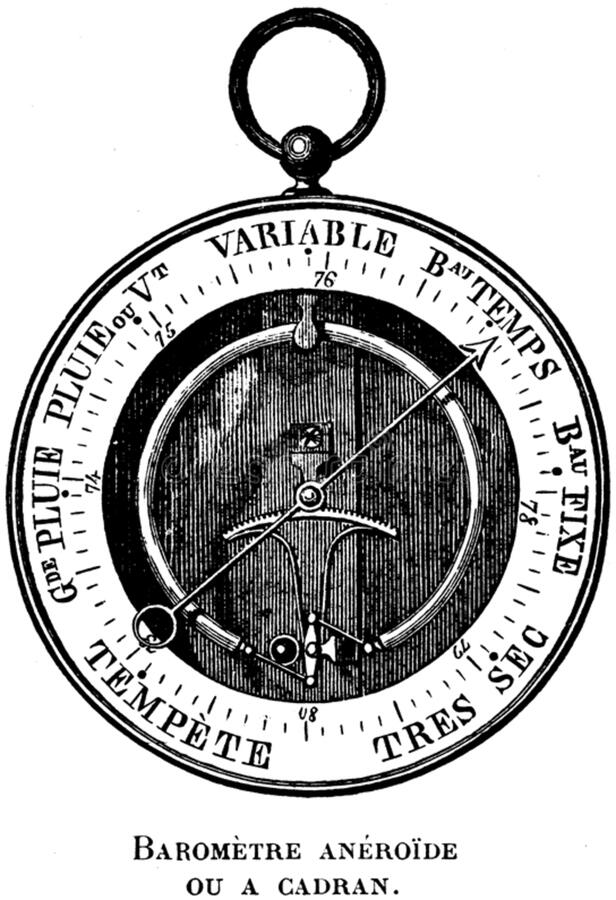 Barometre-1-oa Free Public Domain Cc0 Image