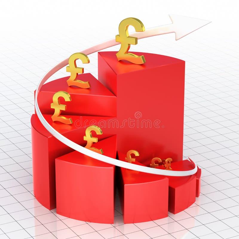 Barra del gráfico de la empanada del negocio ilustración del vector